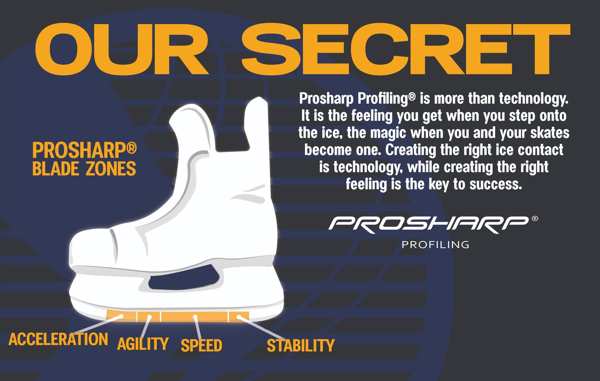 Prosharp Blade Zones