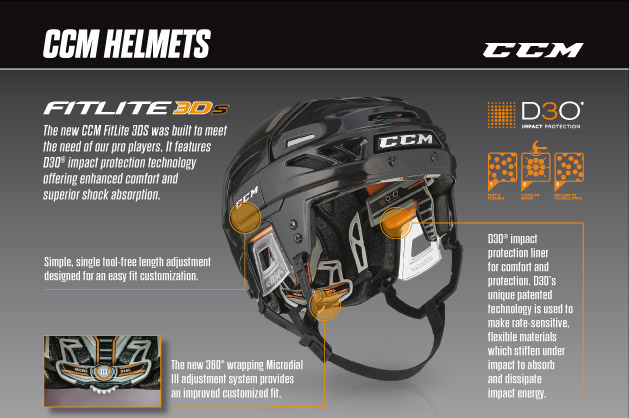CCM Fitlite 3DS Combo Helm